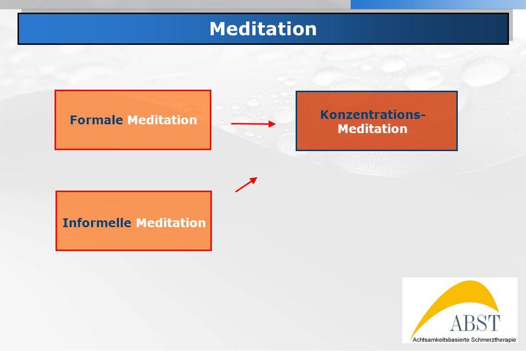 YOUR LOGO Meditation Formale Meditation Konzentrations- Meditation Informelle Meditation