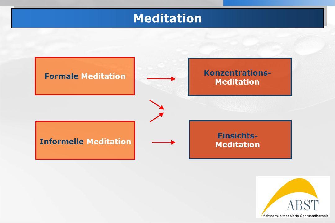 YOUR LOGO Meditation Formale Meditation Konzentrations- Meditation Informelle Meditation Einsichts- Meditation