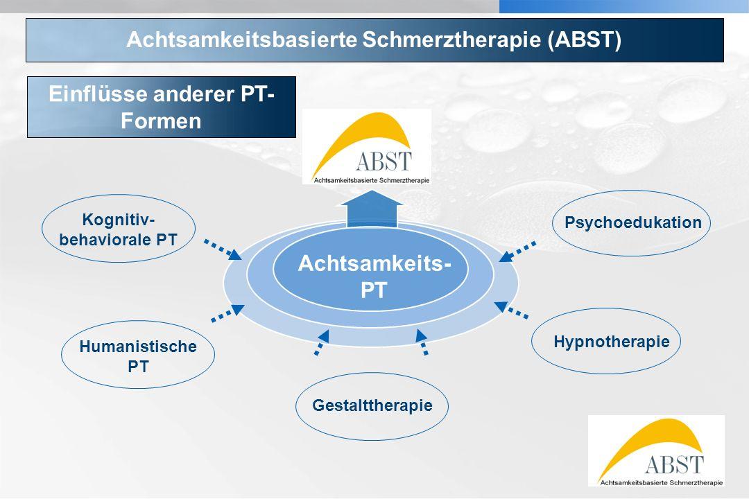 YOUR LOGO Achtsamkeitsbasierte Schmerztherapie (ABST) Achtsamkeits- PT Einflüsse anderer PT- Formen Psychoedukation Hypnotherapie Gestalttherapie Huma