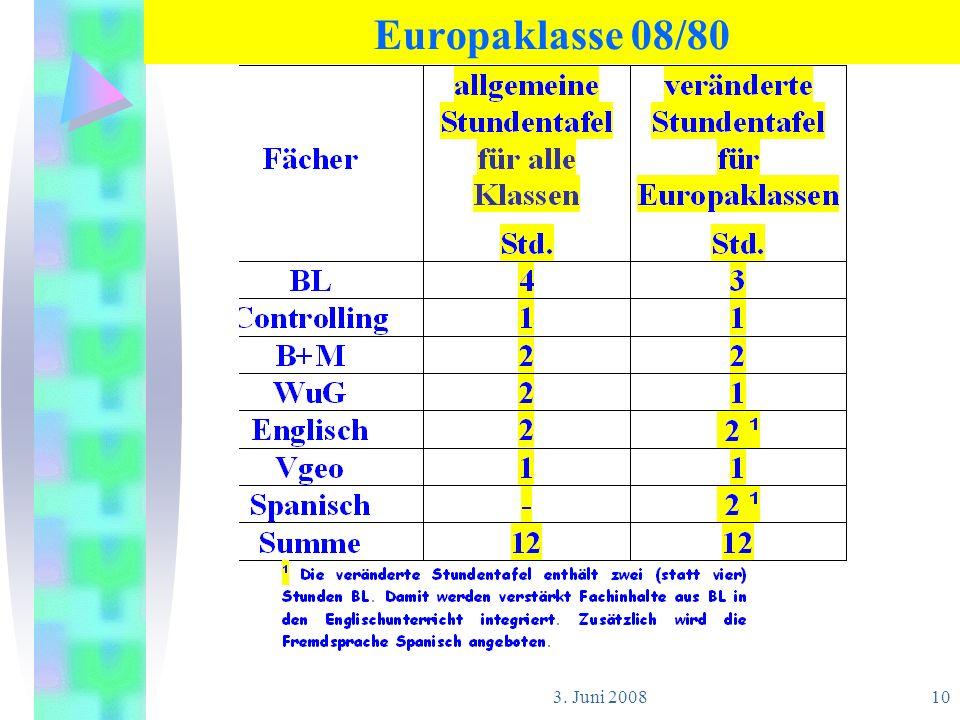 3. Juni 2008 10 Europaklasse 08/80