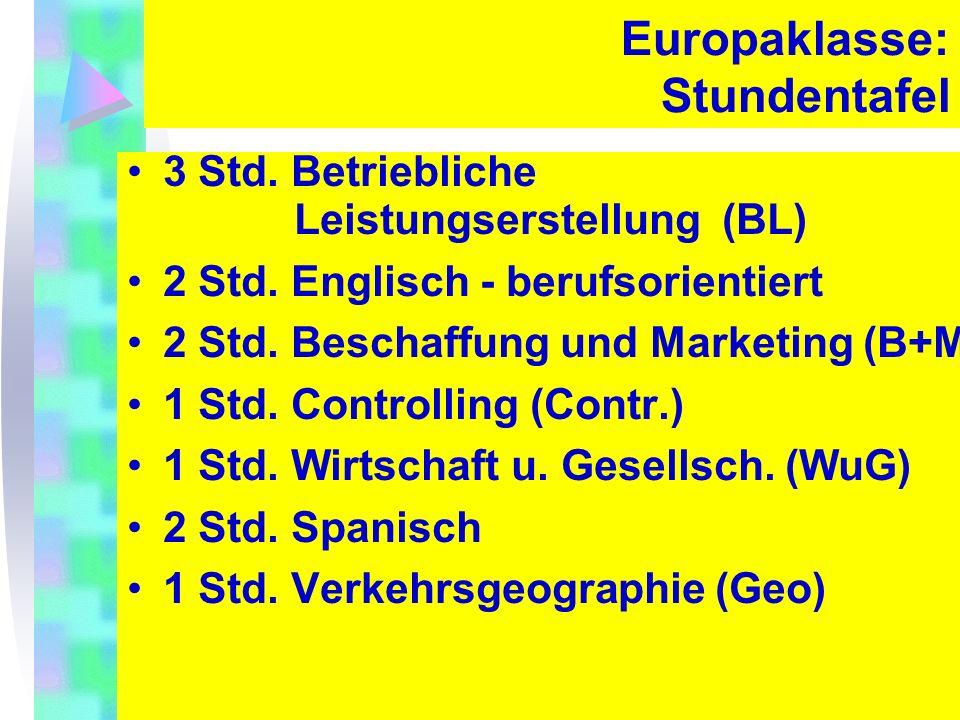 3. Juni 2008 3 Europaklasse: Stundentafel 3 Std. Betriebliche Leistungserstellung (BL) 2 Std. Englisch - berufsorientiert 2 Std. Beschaffung und Marke