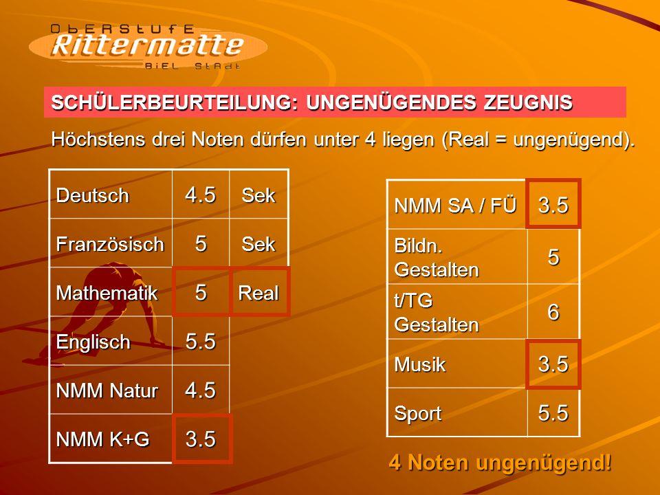 SCHÜLERBEURTEILUNG: UNGENÜGENDES ZEUGNIS Deutsch4.5Sek Französisch5Sek Mathematik5Real Englisch5.5 NMM Natur 4.5 NMM K+G 3.5 NMM SA / FÜ 3.5 Bildn.