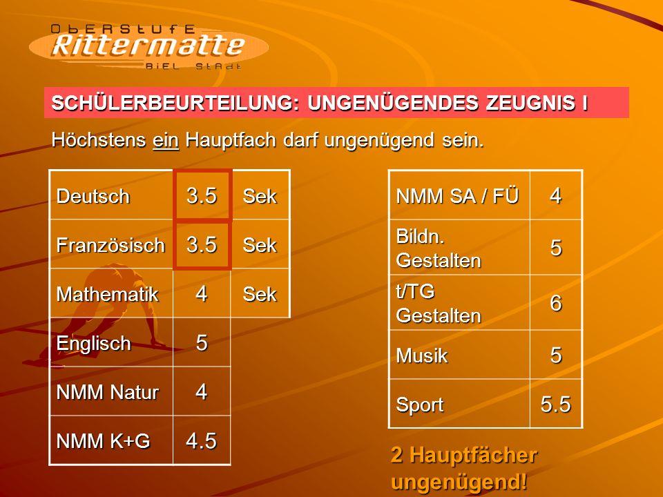 SCHÜLERBEURTEILUNG: UNGENÜGENDES ZEUGNIS I Deutsch3.5Sek Französisch3.5Sek Mathematik4Sek Englisch5 NMM Natur 4 NMM K+G 4.5 NMM SA / FÜ 4 Bildn.