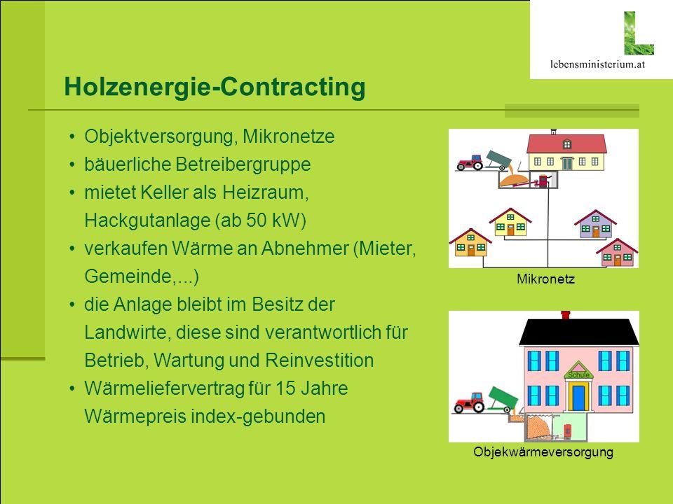 Holzenergie-Contracting Objektversorgung, Mikronetze bäuerliche Betreibergruppe mietet Keller als Heizraum, Hackgutanlage (ab 50 kW) verkaufen Wärme a
