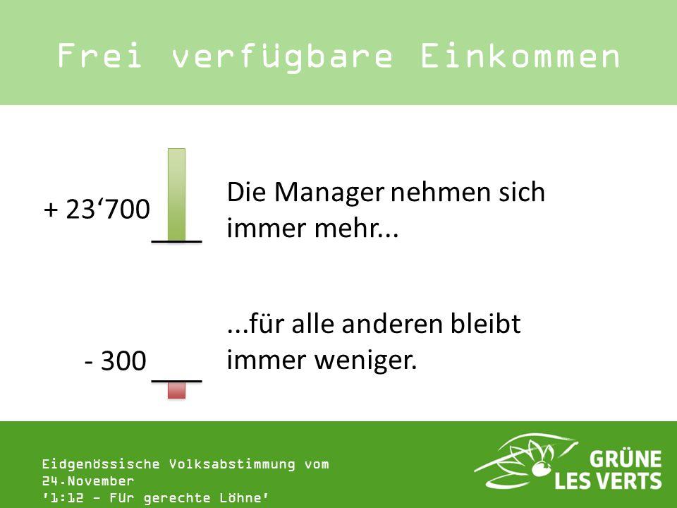 Eidgenössische Volksabstimmung vom 24.November '1:12 - Für gerechte Löhne' Frei verfügbare Einkommen Die Manager nehmen sich immer mehr......für alle