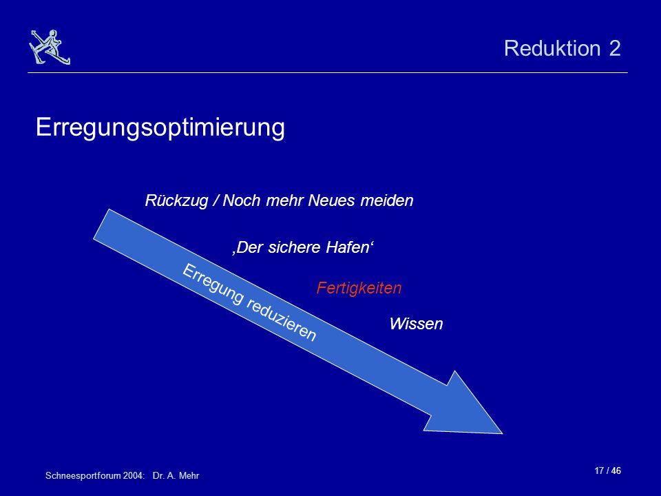 17 / 46 Schneesportforum 2004: Dr. A. Mehr Reduktion 2 Erregungsoptimierung Der sichere Hafen Rückzug / Noch mehr Neues meiden Fertigkeiten Wissen Err