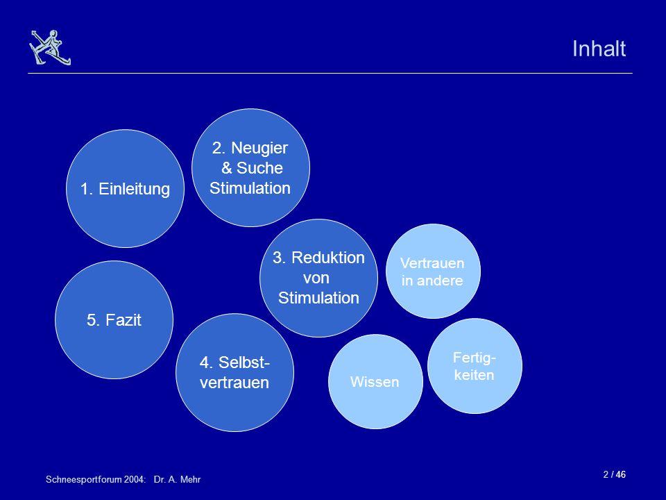 2 / 46 Schneesportforum 2004: Dr. A. Mehr Inhalt 1. Einleitung 2. Neugier & Suche Stimulation 3. Reduktion von Stimulation 4. Selbst- vertrauen 5. Faz