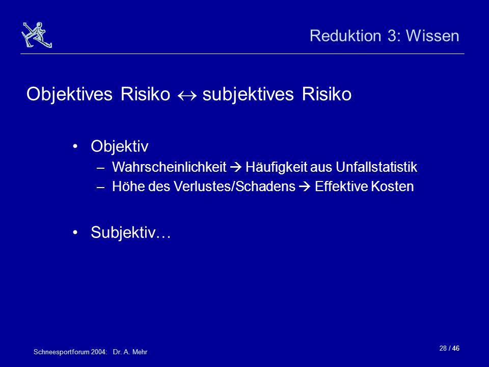 28 / 46 Schneesportforum 2004: Dr. A. Mehr Reduktion 3: Wissen Objektiv –Wahrscheinlichkeit Häufigkeit aus Unfallstatistik –Höhe des Verlustes/Schaden