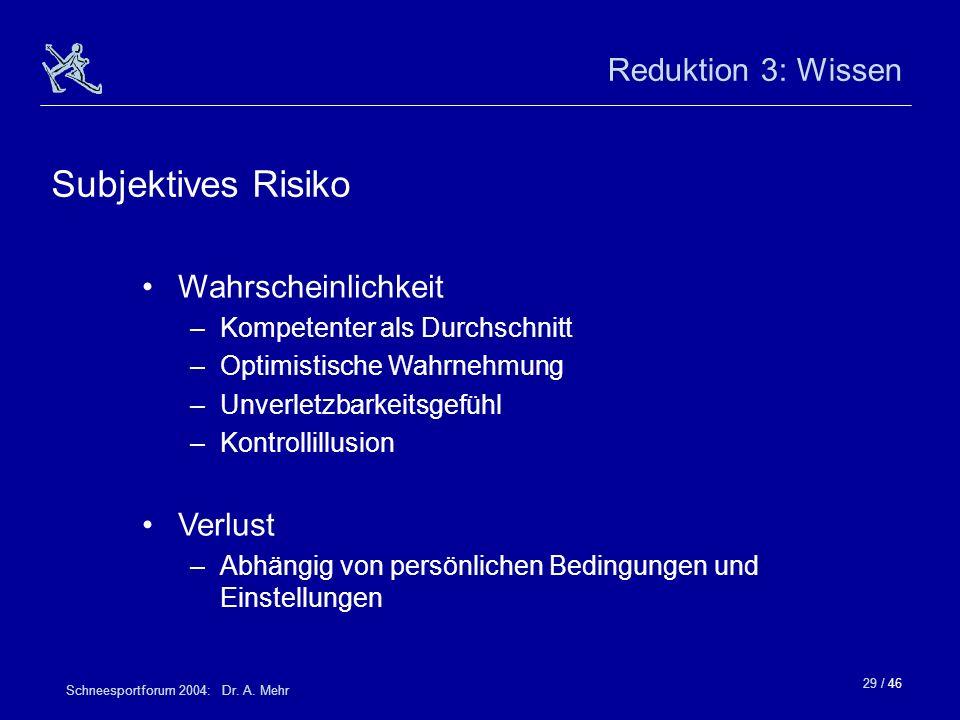 29 / 46 Schneesportforum 2004: Dr. A. Mehr Reduktion 3: Wissen Wahrscheinlichkeit –Kompetenter als Durchschnitt –Optimistische Wahrnehmung –Unverletzb