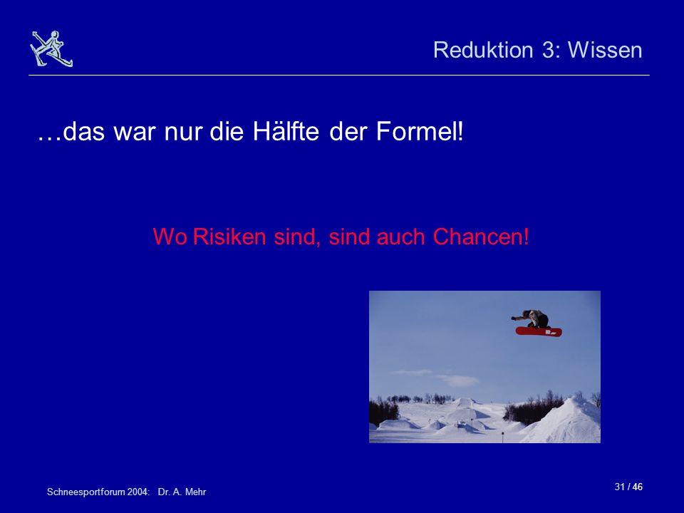 31 / 46 Schneesportforum 2004: Dr. A. Mehr Reduktion 3: Wissen …das war nur die Hälfte der Formel! Wo Risiken sind, sind auch Chancen!