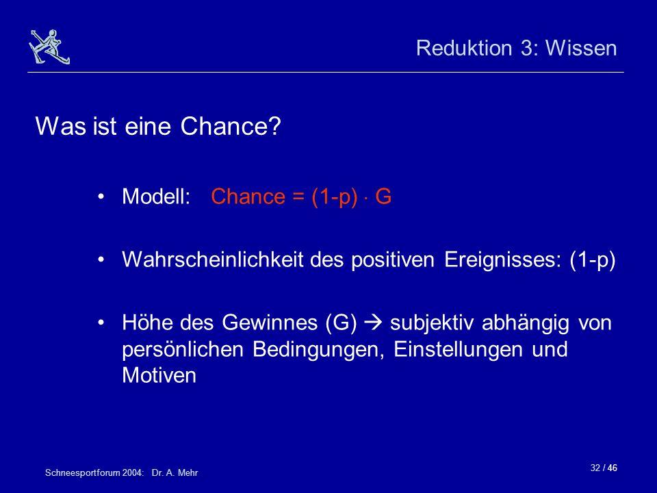 32 / 46 Schneesportforum 2004: Dr. A. Mehr Reduktion 3: Wissen Modell: Chance = (1-p) G Wahrscheinlichkeit des positiven Ereignisses: (1-p) Höhe des G