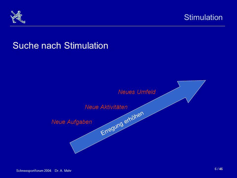 6 / 46 Schneesportforum 2004: Dr. A. Mehr Stimulation Suche nach Stimulation Erregung erhöhen Neues Umfeld Neue Aktivitäten Neue Aufgaben