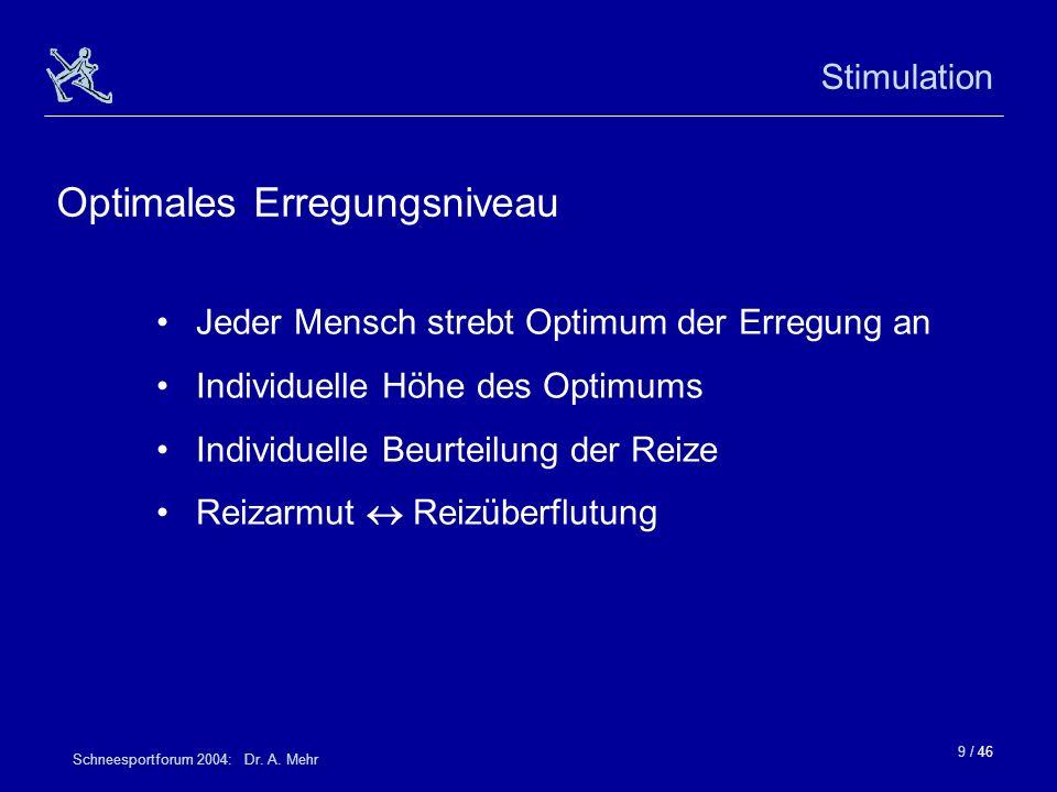 9 / 46 Schneesportforum 2004: Dr. A. Mehr Stimulation Jeder Mensch strebt Optimum der Erregung an Individuelle Höhe des Optimums Individuelle Beurteil