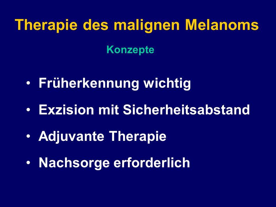 Therapie des malignen Melanoms Früherkennung wichtig Exzision mit Sicherheitsabstand Adjuvante Therapie Nachsorge erforderlich Konzepte