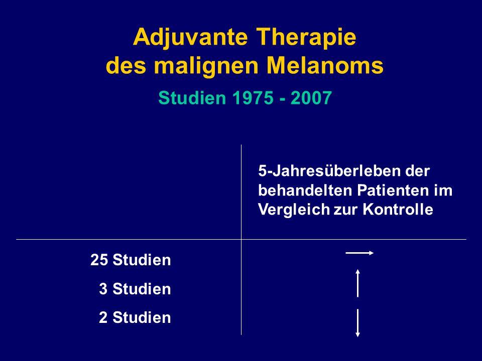 Adjuvante Therapie des malignen Melanoms 25 Studien 3 Studien 2 Studien 5-Jahresüberleben der behandelten Patienten im Vergleich zur Kontrolle Studien 1975 - 2007