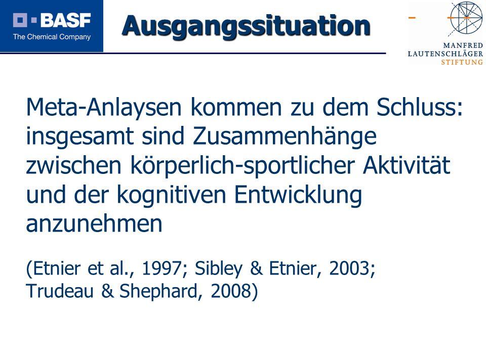 Spendenprojekt 2011 Meta-Anlaysen kommen zu dem Schluss: insgesamt sind Zusammenhänge zwischen körperlich-sportlicher Aktivität und der kognitiven Ent
