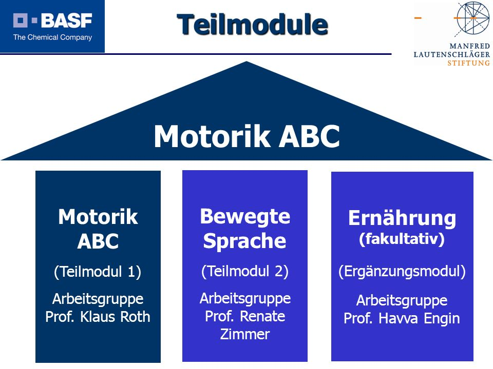 Spendenprojekt 2011 Motorik ABC (Teilmodul 1) Arbeitsgruppe Prof. Klaus Roth Koordination Teilmodule Bewegte Sprache (Teilmodul 2) Arbeitsgruppe Prof.