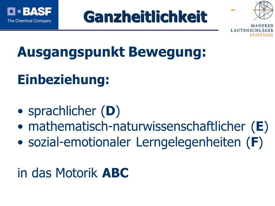 Spendenprojekt 2011 Ausgangspunkt Bewegung: Einbeziehung: sprachlicher (D) mathematisch-naturwissenschaftlicher (E) sozial-emotionaler Lerngelegenheit