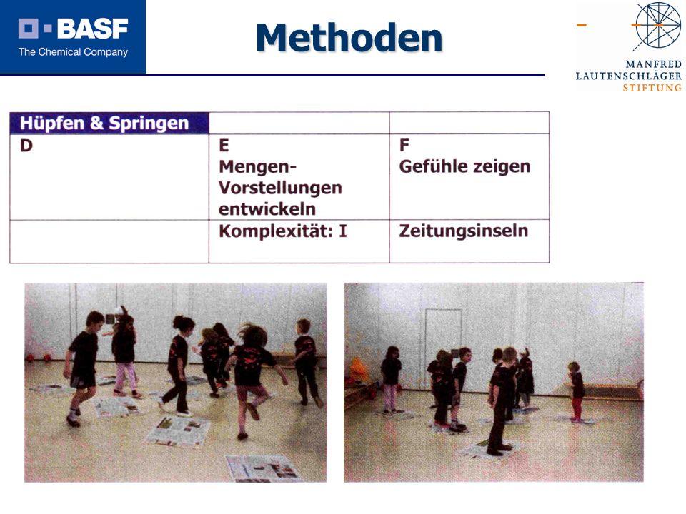 Spendenprojekt 2011 Methoden