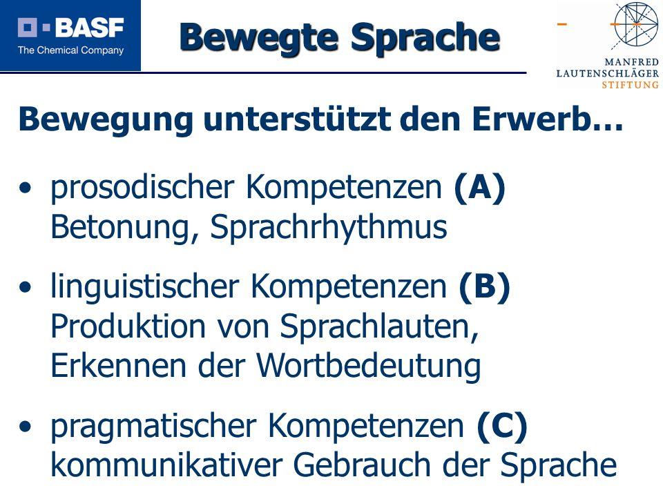 Spendenprojekt 2011 Bewegung unterstützt den Erwerb… prosodischer Kompetenzen (A) Betonung, Sprachrhythmus linguistischer Kompetenzen (B) Produktion v