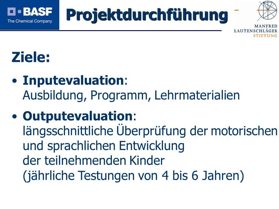 Spendenprojekt 2011 Ziele: Inputevaluation: Ausbildung, Programm, Lehrmaterialien Outputevaluation: längsschnittliche Überprüfung der motorischen und