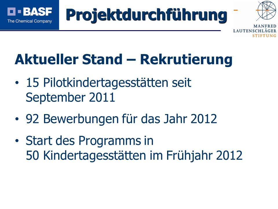 Spendenprojekt 2011 Aktueller Stand – Rekrutierung 15 Pilotkindertagesstätten seit September 2011 92 Bewerbungen für das Jahr 2012 Start des Programms