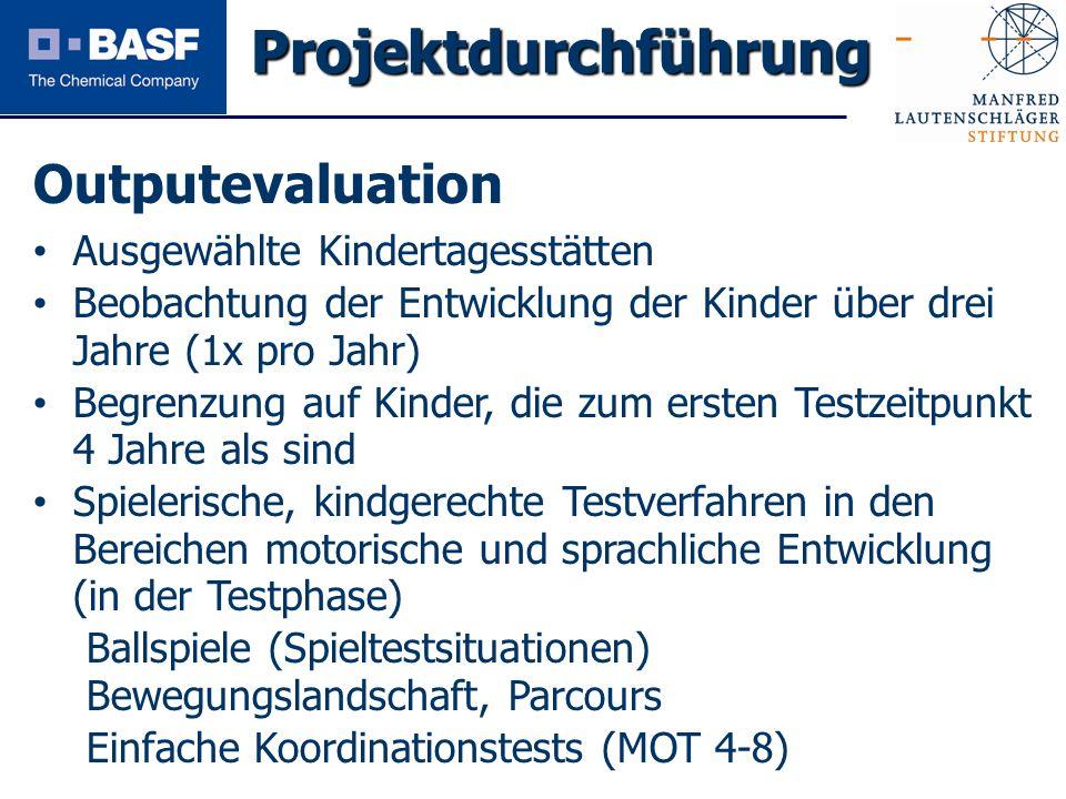 Spendenprojekt 2011 Outputevaluation Ausgewählte Kindertagesstätten Beobachtung der Entwicklung der Kinder über drei Jahre (1x pro Jahr) Begrenzung au
