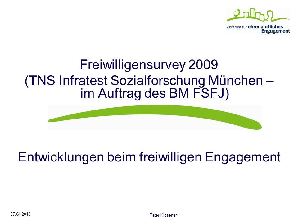 07.04.2010 Peter Klösener Freiwilligensurvey 2009 (TNS Infratest Sozialforschung München – im Auftrag des BM FSFJ) Entwicklungen beim freiwilligen Engagement