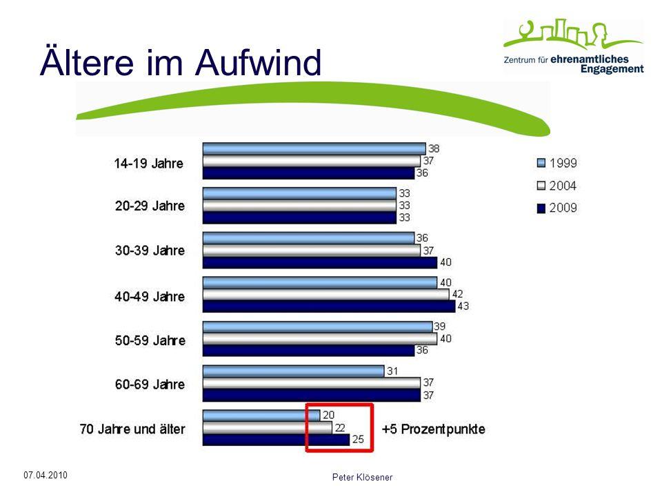 07.04.2010 Peter Klösener Ältere im Aufwind