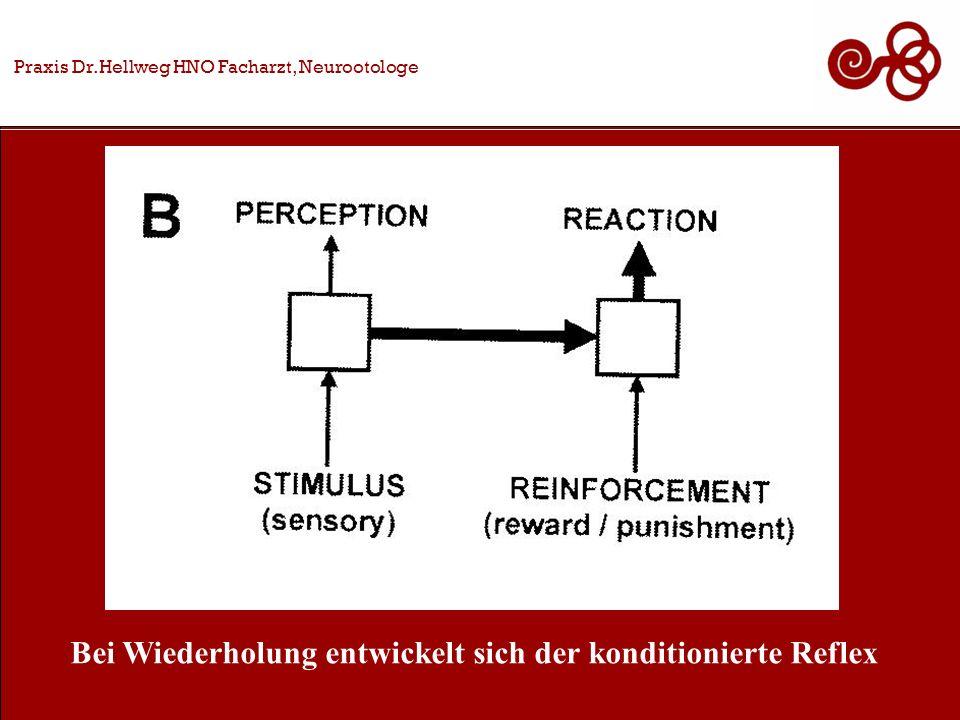 Praxis Dr.Hellweg HNO Facharzt, Neurootologe Bei Wiederholung entwickelt sich der konditionierte Reflex