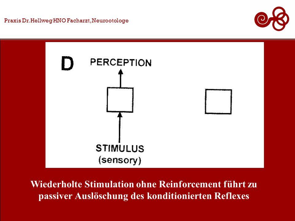 Praxis Dr.Hellweg HNO Facharzt, Neurootologe Wiederholte Stimulation ohne Reinforcement führt zu passiver Auslöschung des konditionierten Reflexes