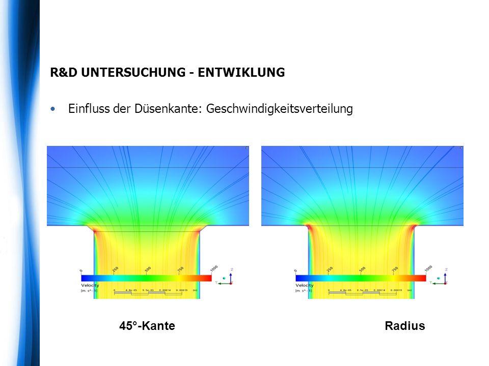 R&D UNTERSUCHUNG - ENTWIKLUNG 45°-KanteRadius Einfluss der Düsenkante: Geschwindigkeitsverteilung