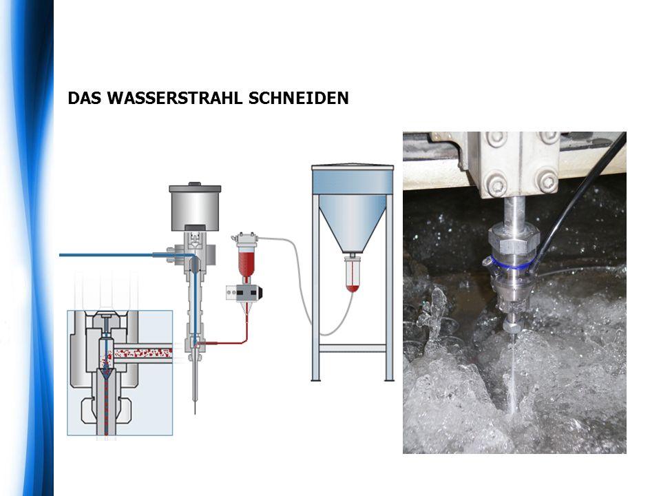R&D FUNKTION MATERIALABTRAG Direkt Impact Zone Strahl unzerstört Schleifen durch abgeleiteten pulsenden Strahl Abtrag durch Zerstörung und Verformung Schnittrichtung