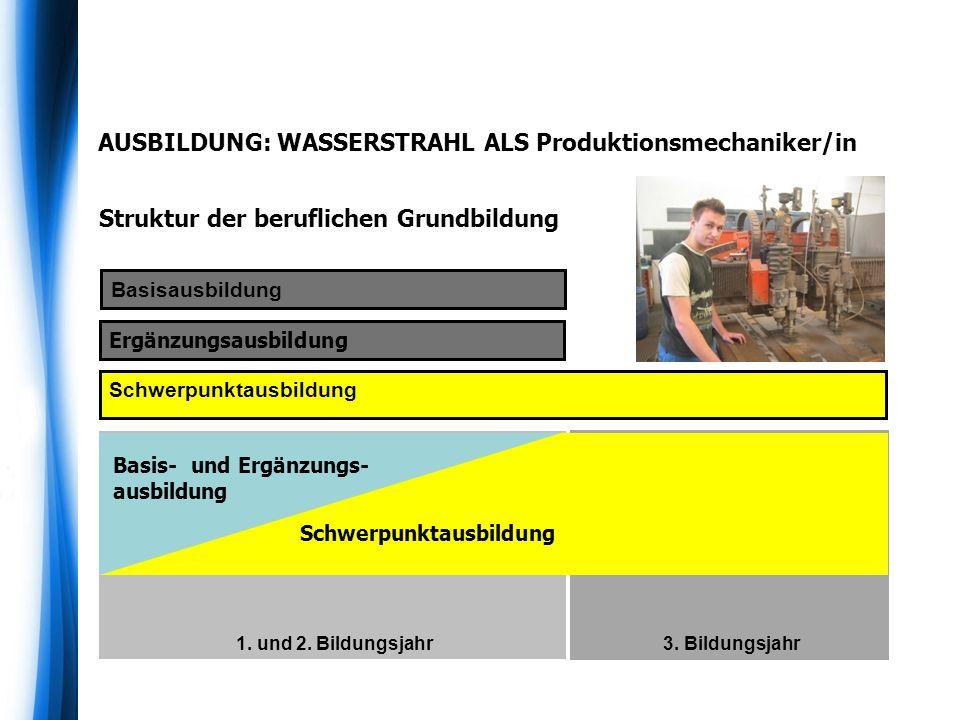 AUSBILDUNG: WASSERSTRAHL ALS Produktionsmechaniker/in 1. und 2. Bildungsjahr 3. Bildungsjahr Basisausbildung Ergänzungsausbildung Basis- und Ergänzung