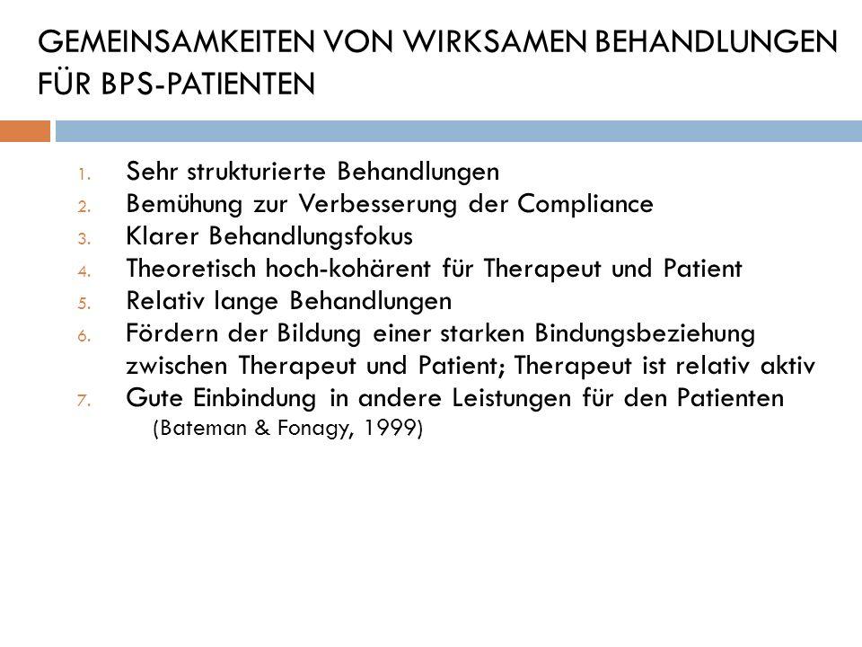 GEMEINSAMKEITEN VON WIRKSAMEN BEHANDLUNGEN FÜR BPS-PATIENTEN 1. Sehr strukturierte Behandlungen 2. Bemühung zur Verbesserung der Compliance 3. Klarer