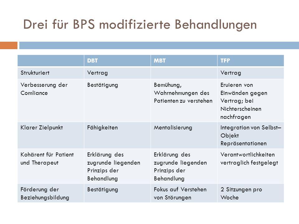 Drei für BPS modifizierte Behandlungen DBTMBTTFP StrukturiertVertrag Verbesserung der Comliance BestätigungBemühung, Wahrnehmungen des Patienten zu ve
