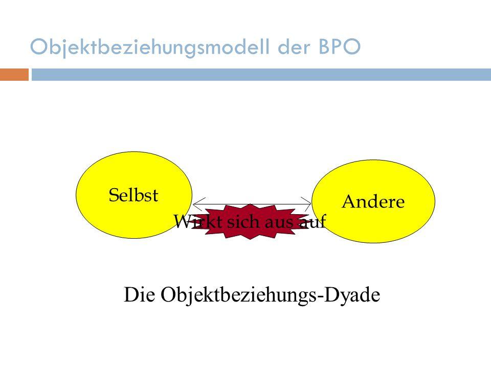 Objektbeziehungsmodell der BPO Selbst Andere Wirkt sich aus auf Die Objektbeziehungs-Dyade