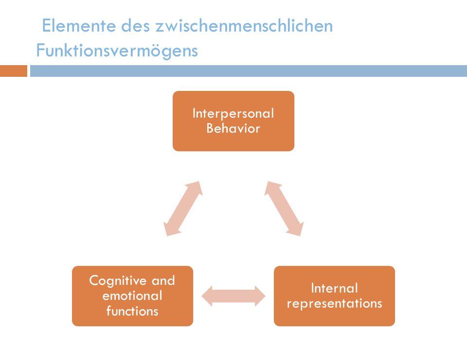 Elemente des zwischenmenschlichen Funktionsvermögens Interpersonal Behavior Internal representations Cognitive and emotional functions
