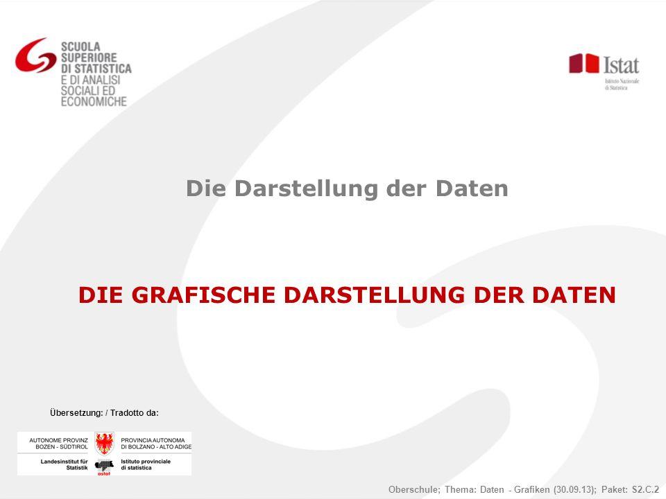 Oberschule; Thema: Daten - Grafiken (30.09.13); Paket: S2.C.2 Die Darstellung der Daten DIE GRAFISCHE DARSTELLUNG DER DATEN Übersetzung: / Tradotto da