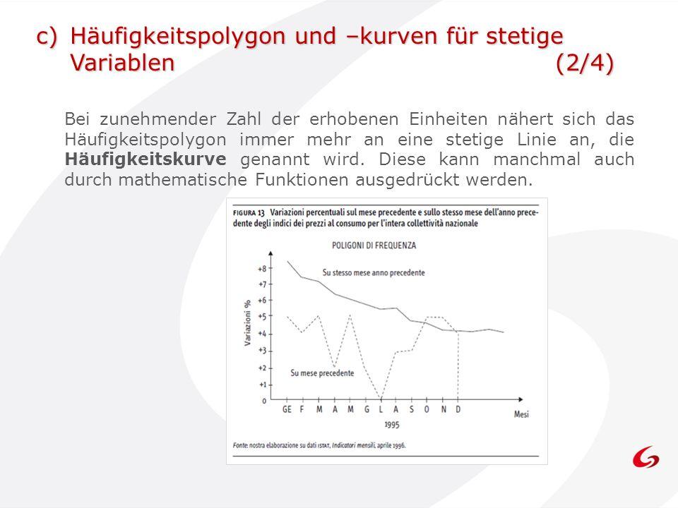 Bei zunehmender Zahl der erhobenen Einheiten nähert sich das Häufigkeitspolygon immer mehr an eine stetige Linie an, die Häufigkeitskurve genannt wird.