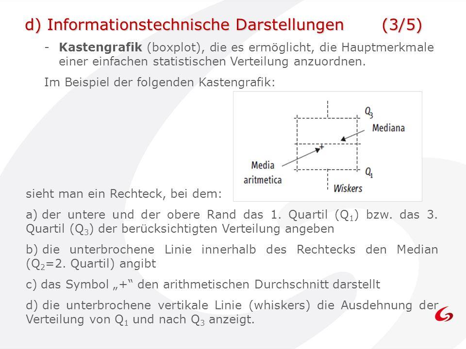 -Kastengrafik (boxplot), die es ermöglicht, die Hauptmerkmale einer einfachen statistischen Verteilung anzuordnen. Im Beispiel der folgenden Kastengra