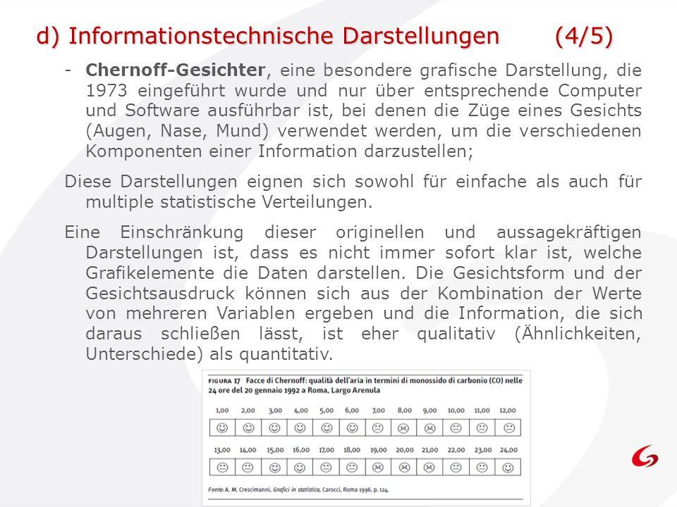 -Chernoff-Gesichter, eine besondere grafische Darstellung, die 1973 eingeführt wurde und nur über entsprechende Computer und Software ausführbar ist, bei denen die Züge eines Gesichts (Augen, Nase, Mund) verwendet werden, um die verschiedenen Komponenten einer Information darzustellen; Diese Darstellungen eignen sich sowohl für einfache als auch für multiple statistische Verteilungen.