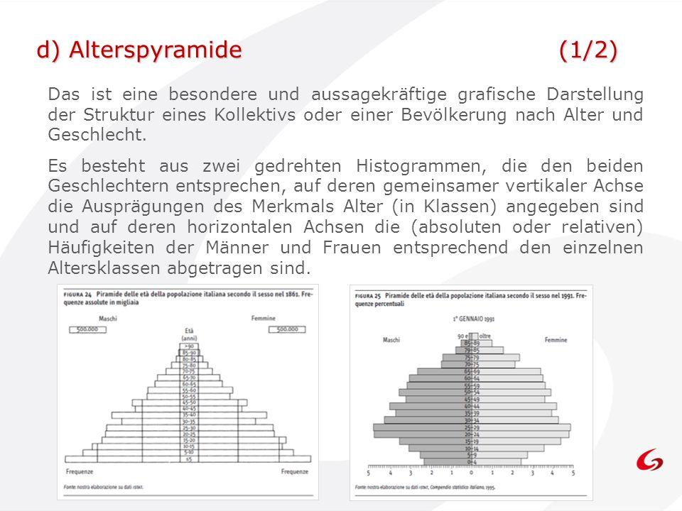 Das ist eine besondere und aussagekräftige grafische Darstellung der Struktur eines Kollektivs oder einer Bevölkerung nach Alter und Geschlecht.