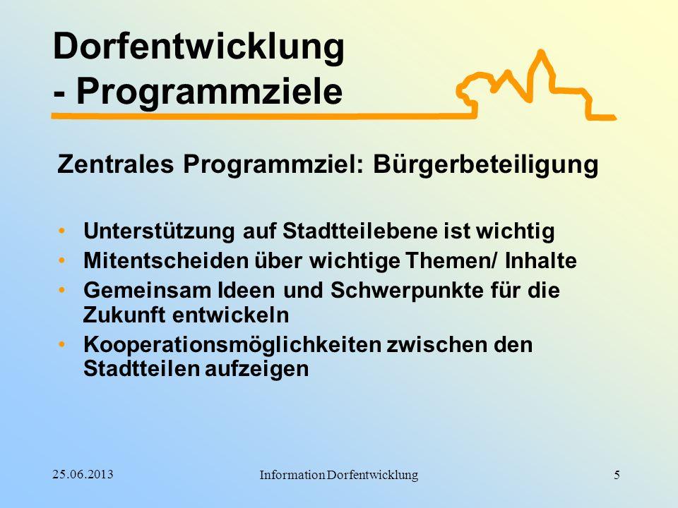 25.06.2013 Information Dorfentwicklung Gesamtstrategie: IKEK Breites Themenspektrum (z.