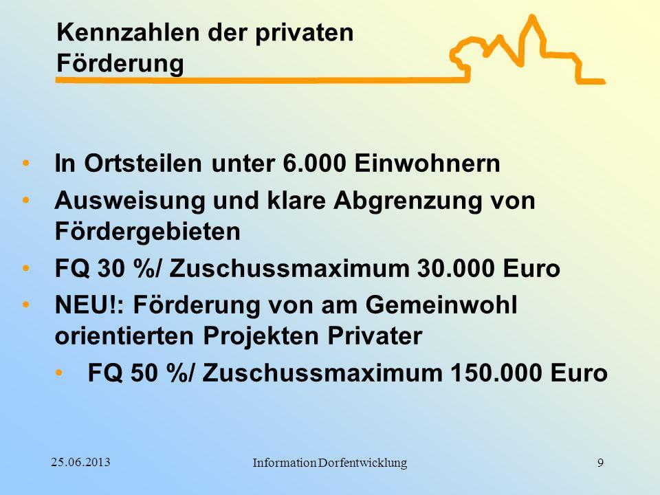 25.06.2013 Information Dorfentwicklung Kennzahlen der privaten Förderung In Ortsteilen unter 6.000 Einwohnern Ausweisung und klare Abgrenzung von Förd