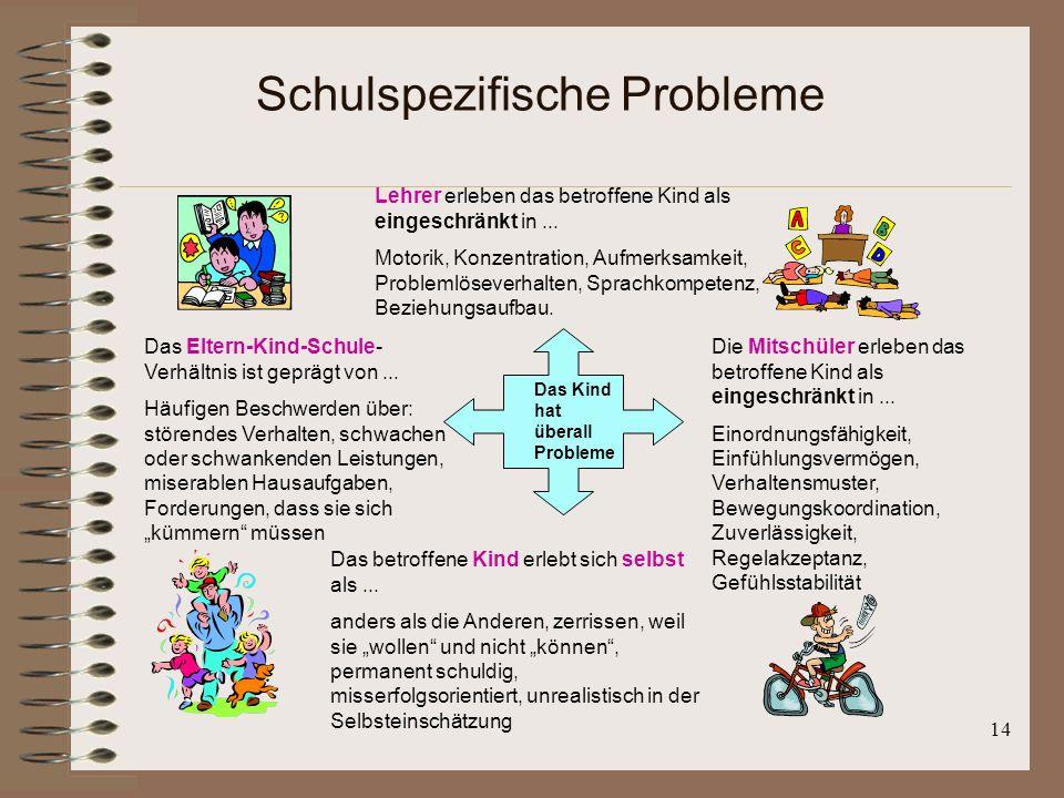 14 Schulspezifische Probleme Lehrer erleben das betroffene Kind als eingeschränkt in... Motorik, Konzentration, Aufmerksamkeit, Problemlöseverhalten,