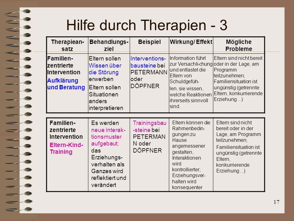 17 Hilfe durch Therapien - 3 Therapiean- satz Behandlungs- ziel BeispielWirkung/ EffektMögliche Probleme Familien- zentrierte Intervention Aufklärung