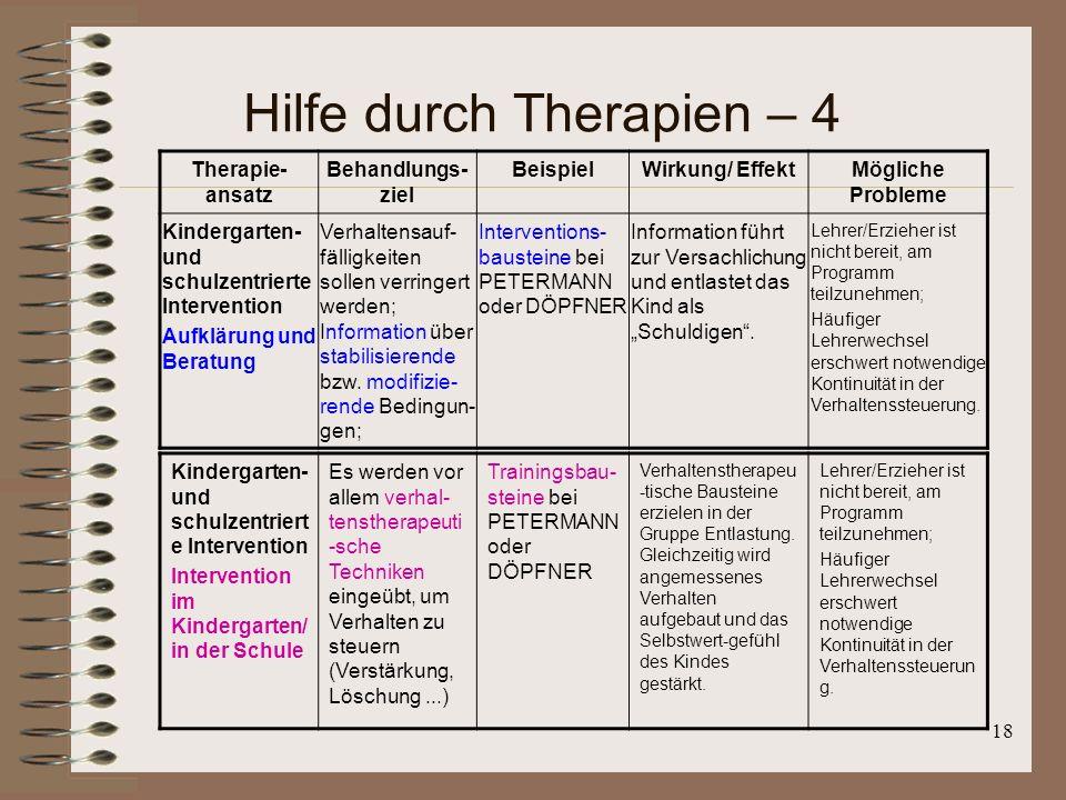 18 Hilfe durch Therapien – 4 Therapie- ansatz Behandlungs- ziel BeispielWirkung/ EffektMögliche Probleme Kindergarten- und schulzentrierte Interventio