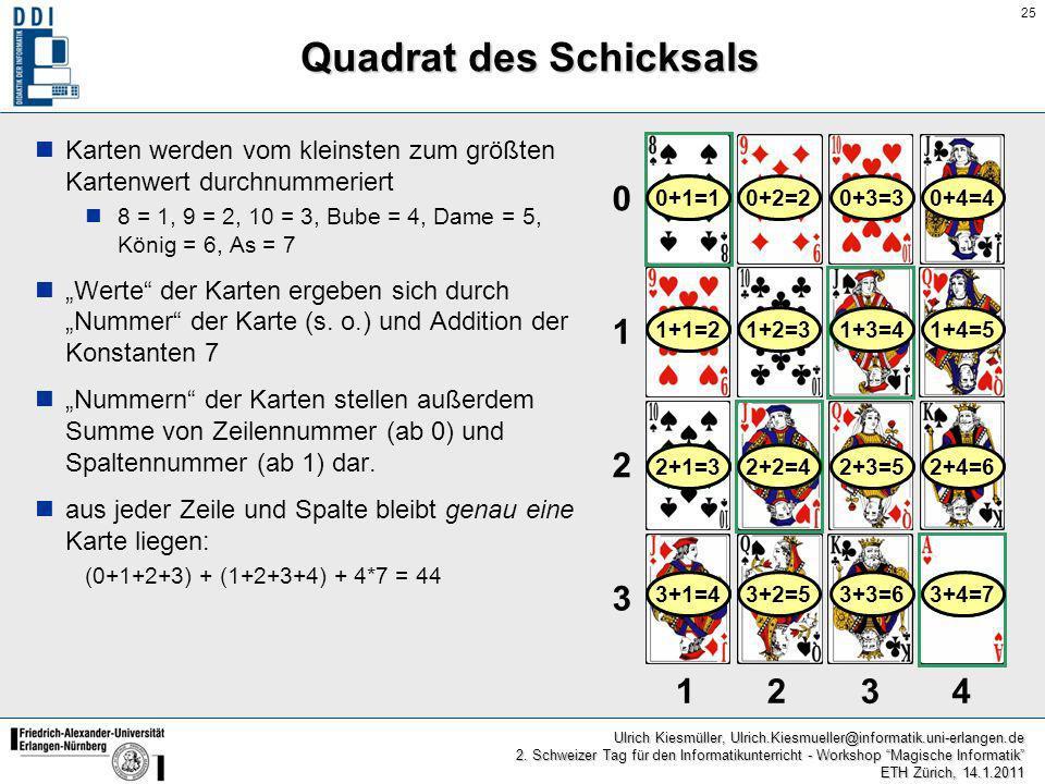 25 Ulrich Kiesmüller, Ulrich.Kiesmueller@informatik.uni-erlangen.de 2. Schweizer Tag für den Informatikunterricht - Workshop Magische Informatik ETH Z
