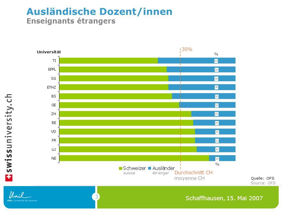3 Schaffhausen, 15. Mai 2007 Ausländische Dozent/innen Enseignants étrangers Durchschnitt CH moyenne CH Quelle: OFS Source: OFS suisseétranger % 30% %